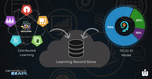 xAPI- track you Distributed Learning
